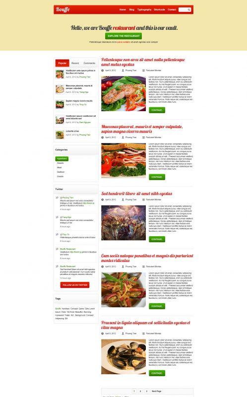 Portfolio WordPress Theme - BouffeFood - Blog